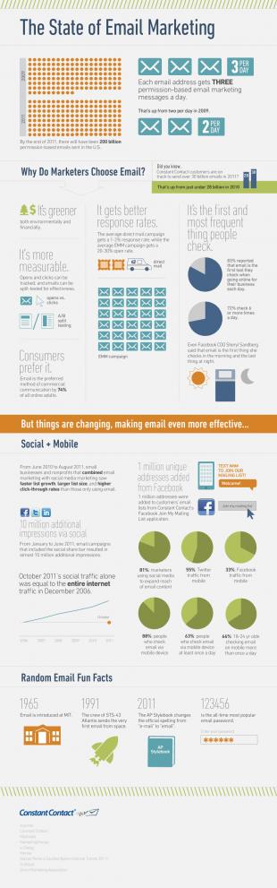 info-emailmarketing