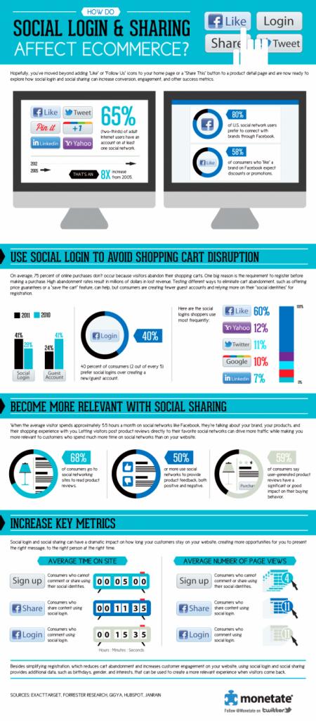 info-socialsharing