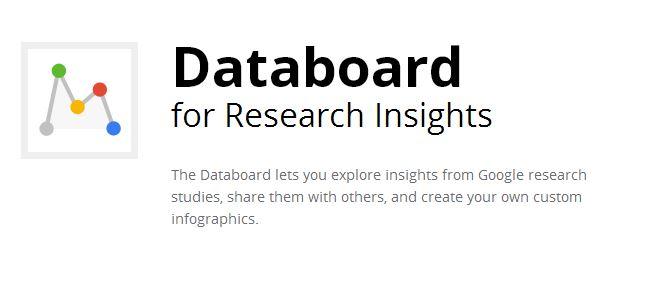 google-databoard